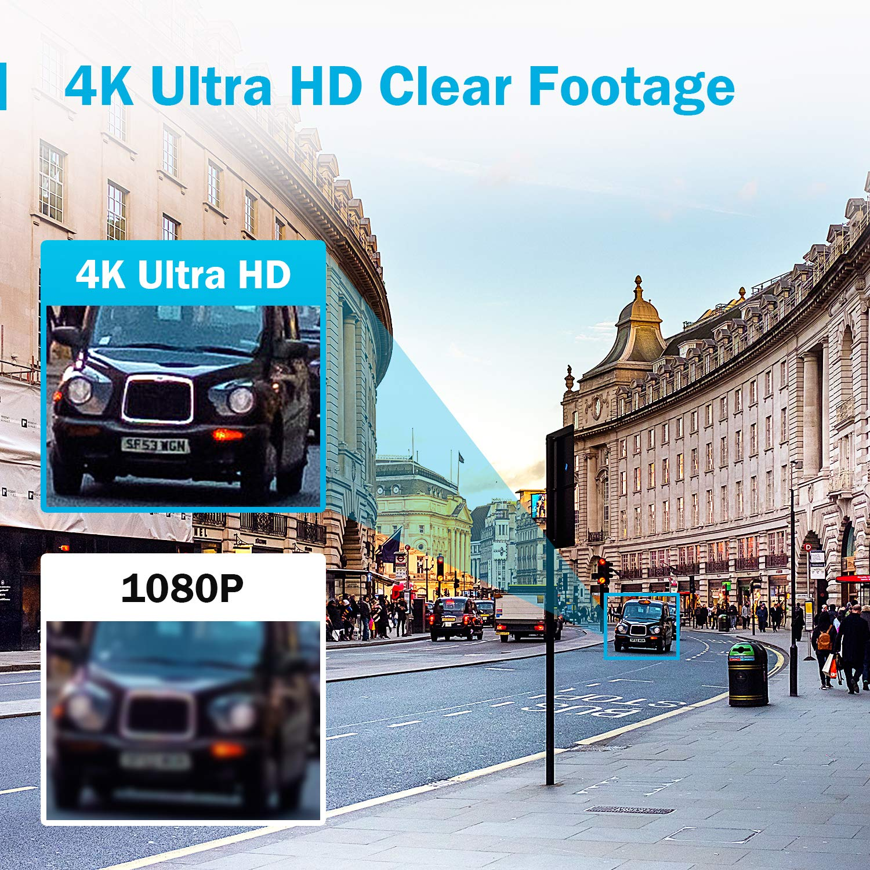 4k vs 1080p security cameras