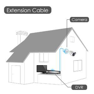 installation of 16 channels spy security cameras