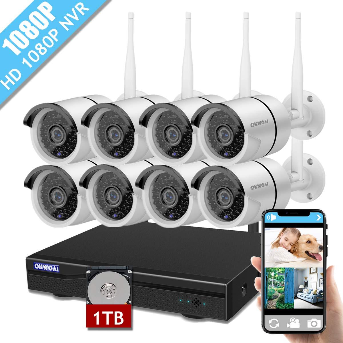 OHWOAI spy camera for business